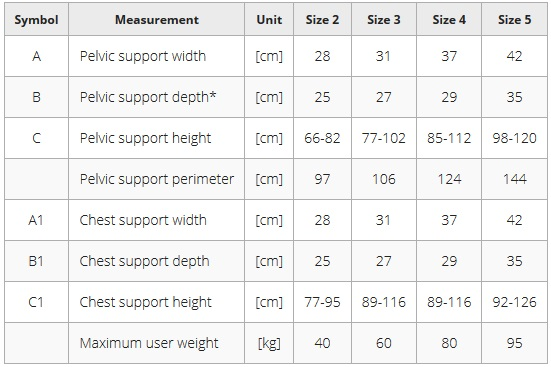 Table with dimensions of manual special needs stander