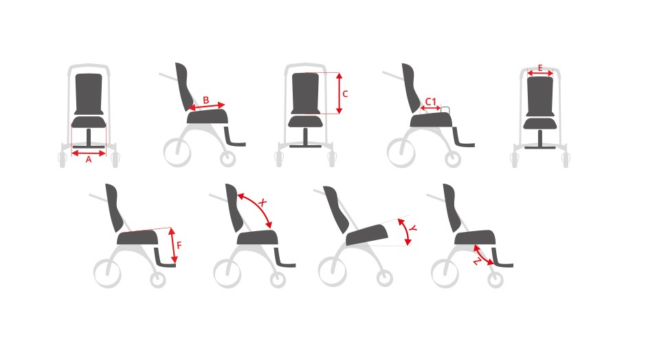 how to measure your disabilities buggy correctly